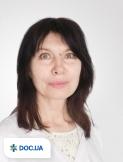 Врач: Малимон Рената Ярославовна. Онлайн запись к врачу на сайте Doc.ua (044) 337-07-07